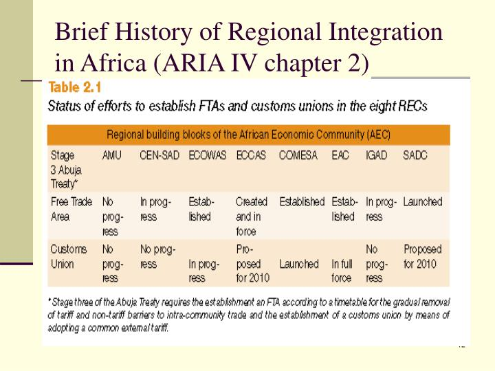 Brief History of Regional Integration in Africa (ARIA IV chapter 2)