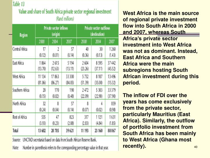West Africa is the main source of regional private investment flow into South Africa in 2000 and 2007, whereas South Africa's private sector investment into West Africa was not as dominant. Instead, East Africa and Southern Africa were the main subregions hosting South African investment during this period.