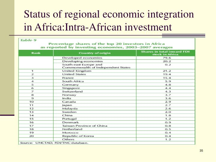 Status of regional economic integration in Africa:Intra-African investment