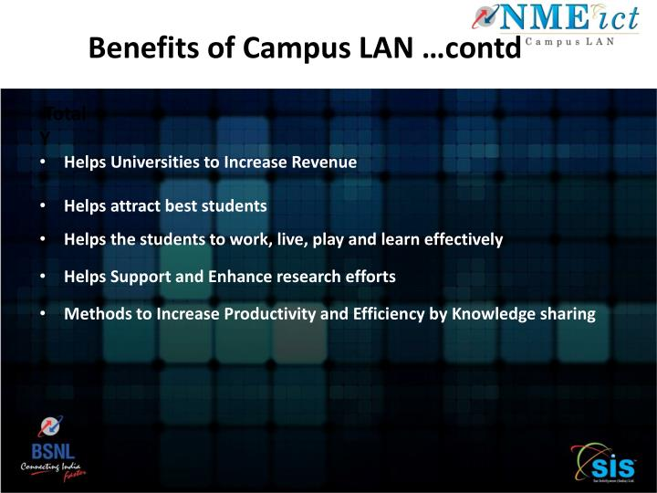 Benefits of Campus LAN …