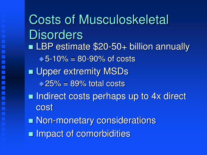 Costs of Musculoskeletal Disorders