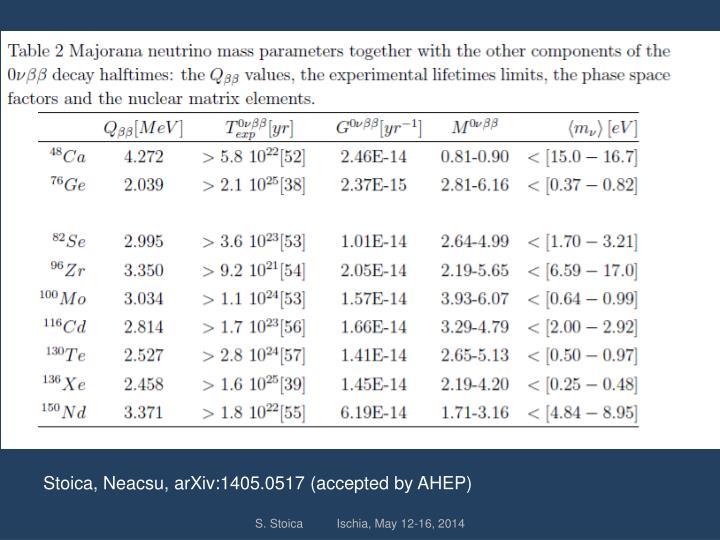 Stoica, Neacsu, arXiv:1405.0517
