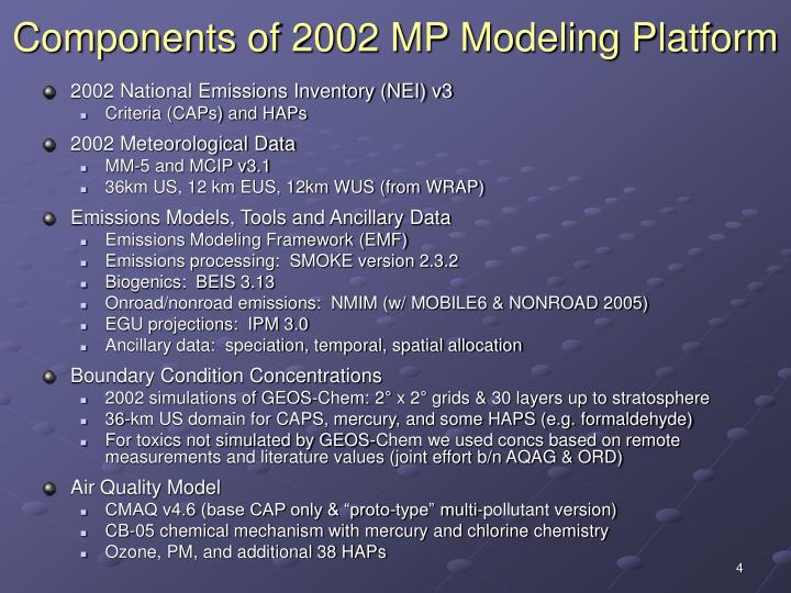 Components of 2002 MP Modeling Platform