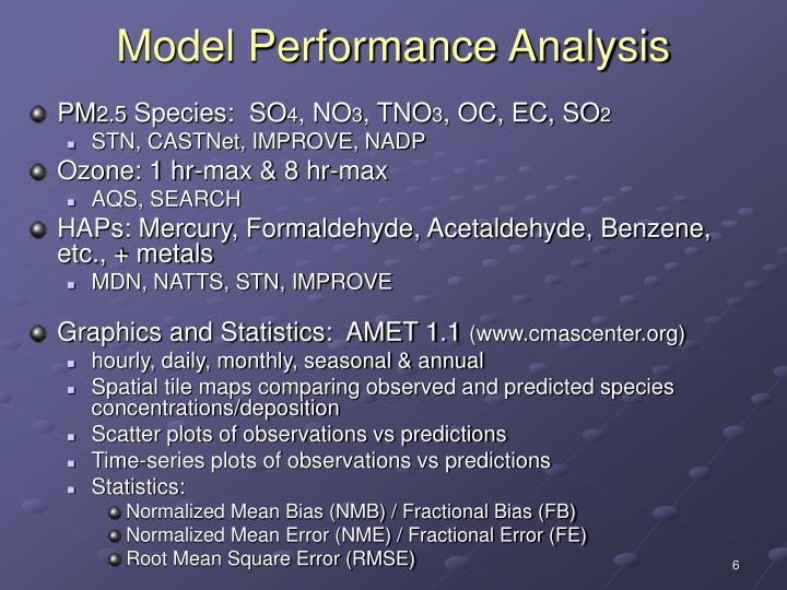 Model Performance Analysis