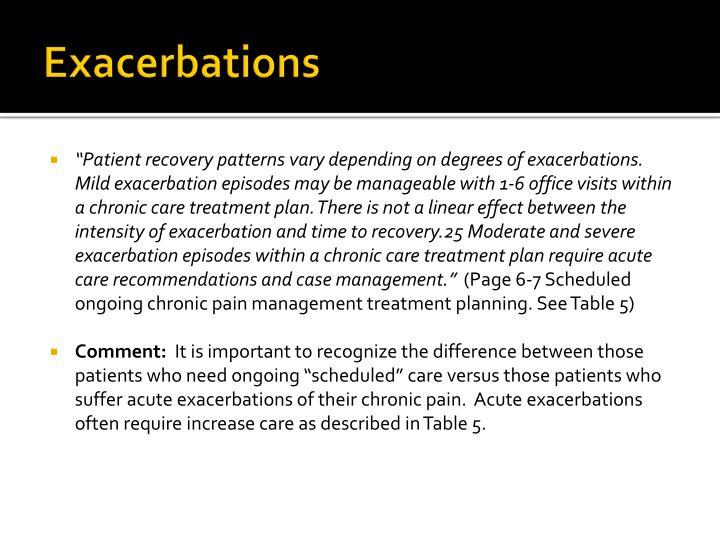 Exacerbations