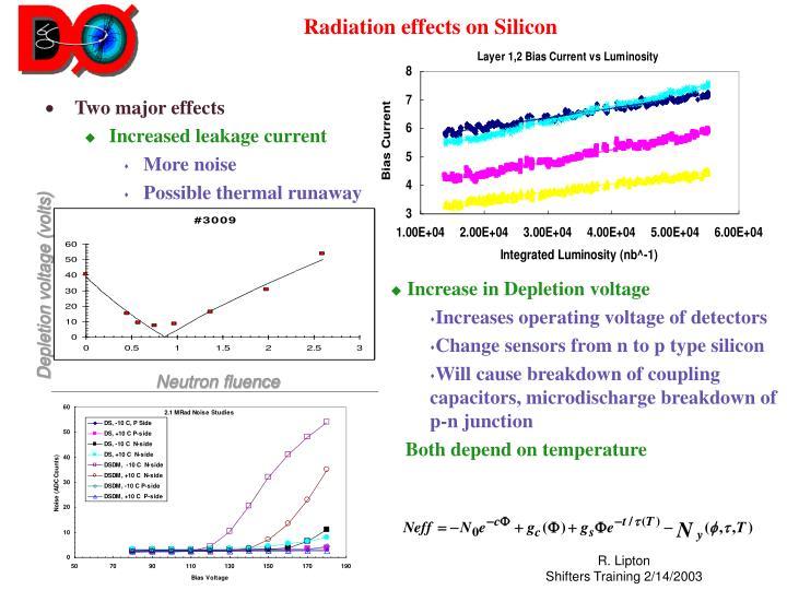 Depletion voltage (volts)