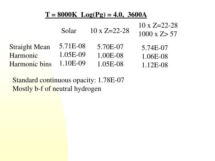 T = 8000K  Log(Pg) = 4.0,  3600A