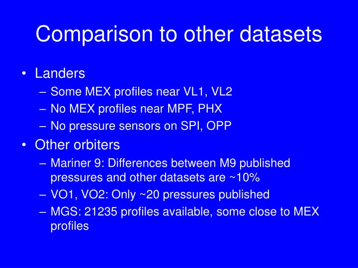Comparison to other datasets