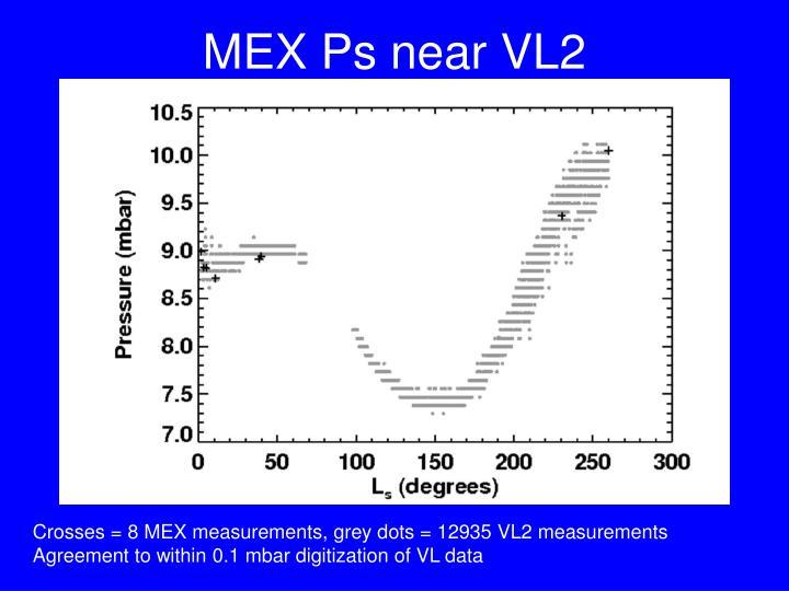 MEX Ps near VL2