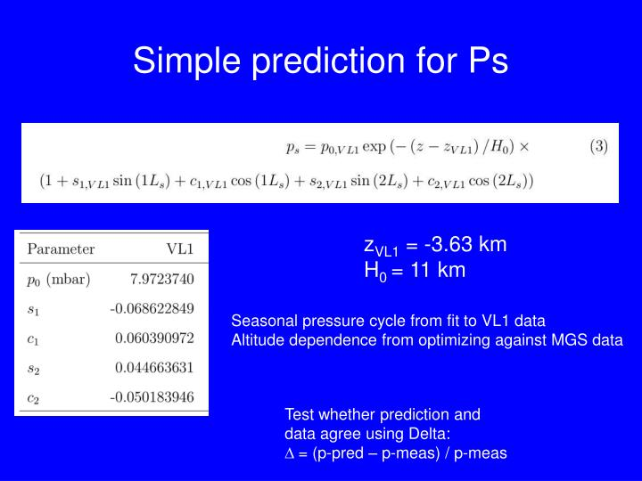 Simple prediction for Ps