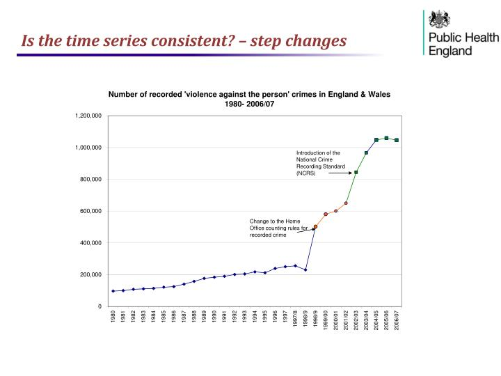 Is the time series consistent? – step changes