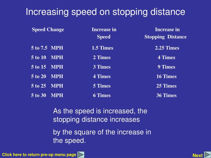 Increasing speed on stopping distance