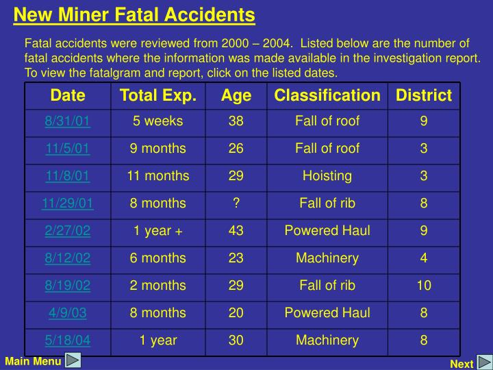 New Miner Fatal Accidents