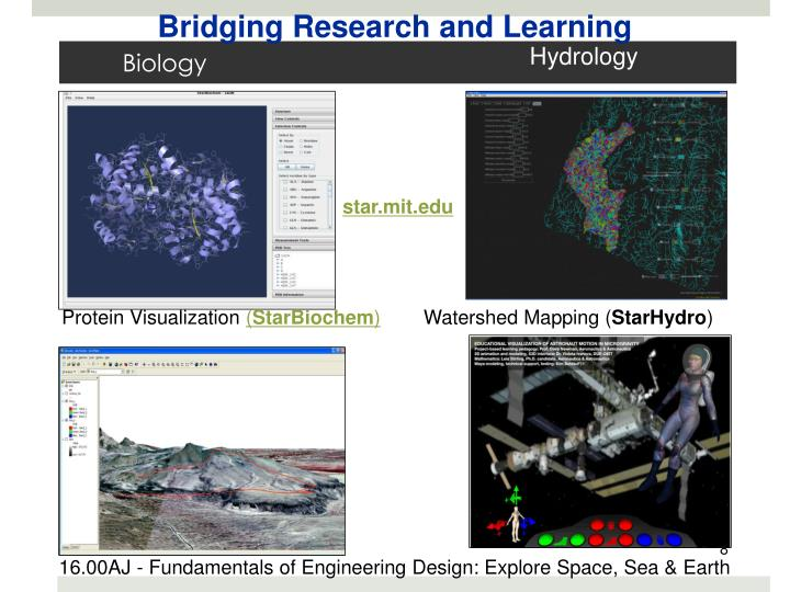 Bridging Research and Learning