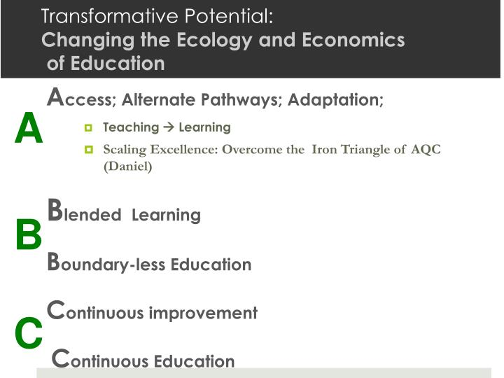 Transformative Potential: