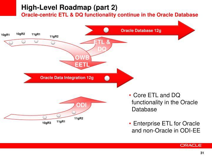 High-Level Roadmap (part 2)