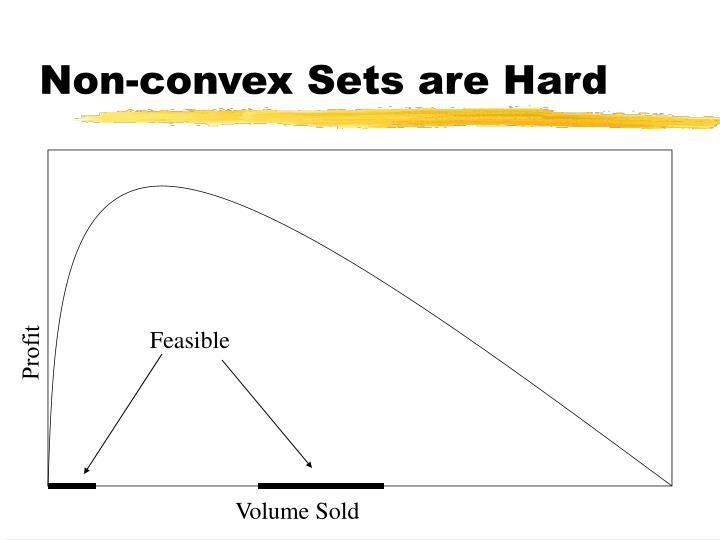 Non-convex Sets are Hard