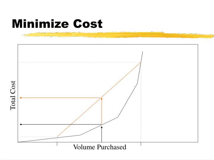 Minimize Cost
