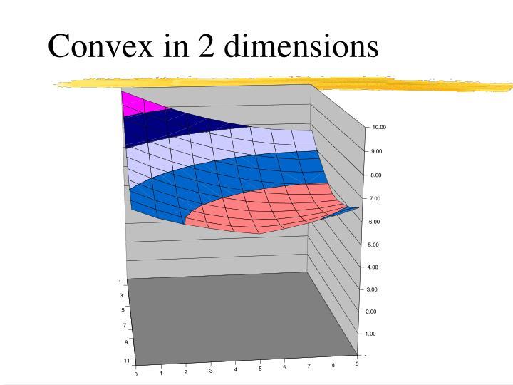 Convex in 2 dimensions