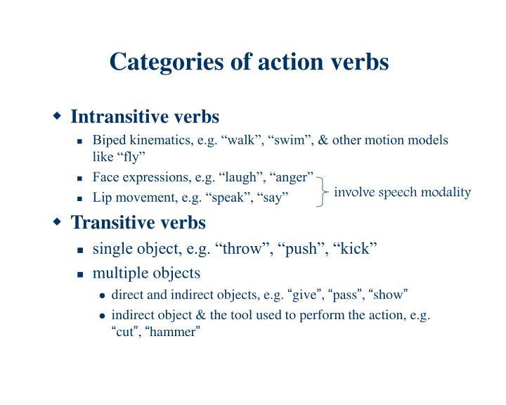 involve speech modality