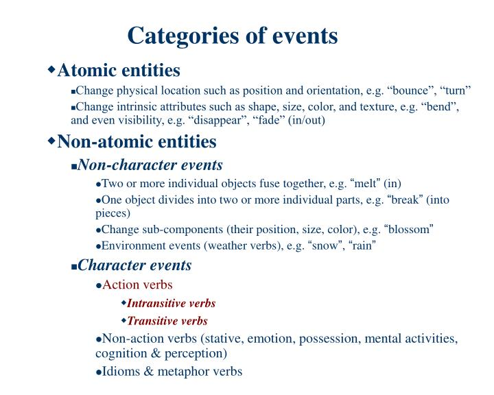 Categories of events