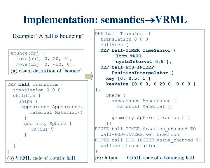 Implementation: semantics