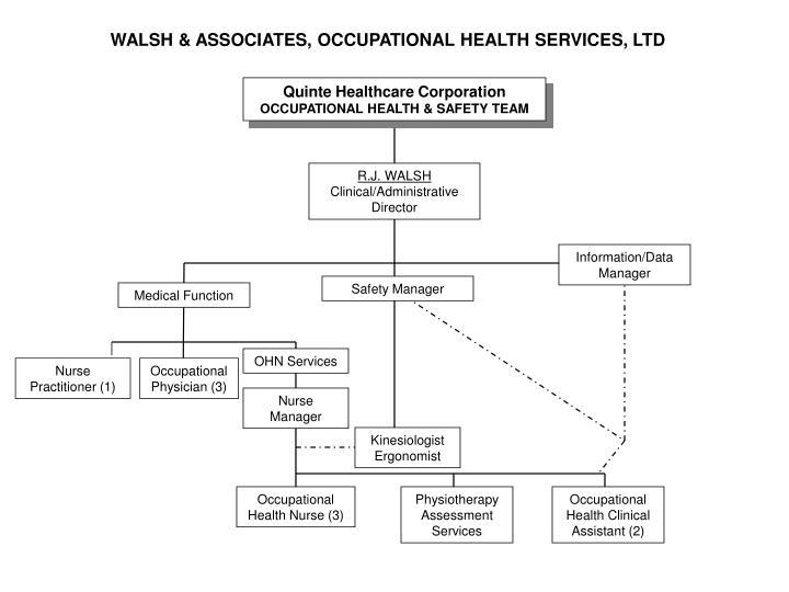 WALSH & ASSOCIATES, OCCUPATIONAL HEALTH SERVICES, LTD