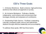 odi s three goals
