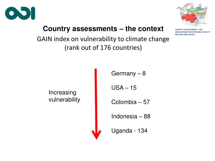 Country assessments – the context
