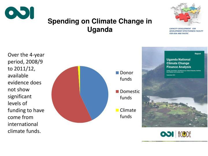 Spending on Climate Change in Uganda