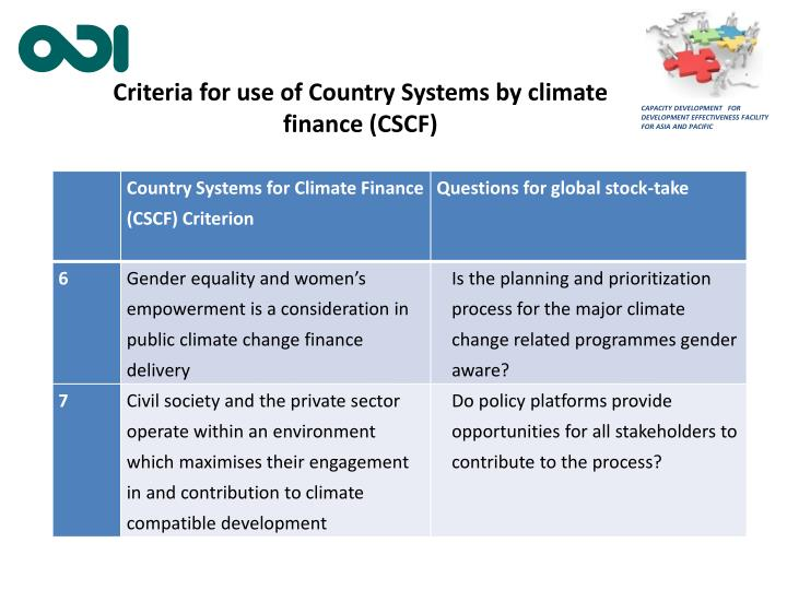 Criteria for use of Country Systems by climate finance (CSCF)