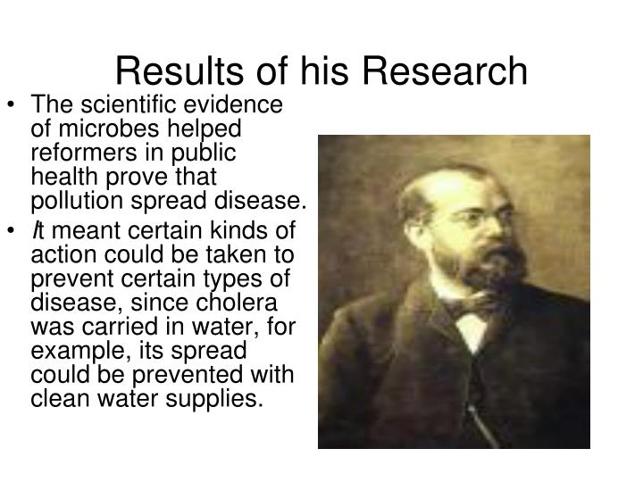Results of his Research