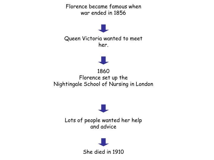 Florence became famous when war ended in 1856