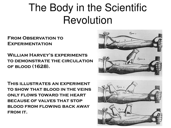 The Body in the Scientific Revolution