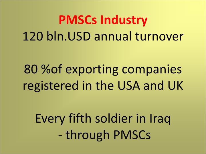 PMSCs Industry