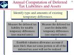 annual computation of deferred tax liabilities and assets1