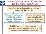 annual computation of deferred tax liabilities and assets2