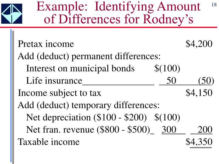 Example:  Identifying Amount