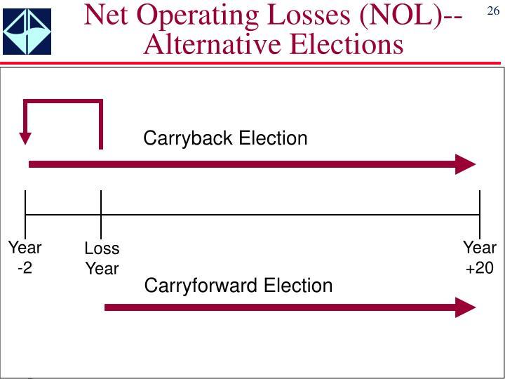 Net Operating Losses (NOL)--Alternative Elections
