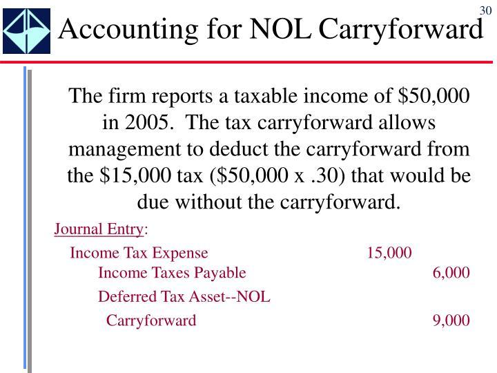 Accounting for NOL Carryforward