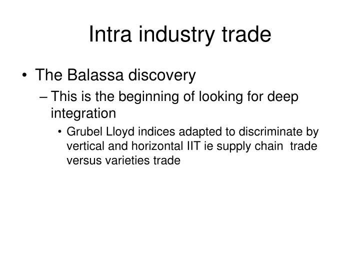 Intra industry trade