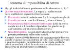 il teorema di impossibilit di arrow