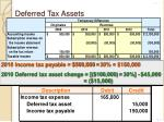 deferred tax assets4