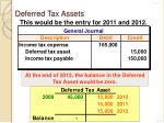 deferred tax assets6