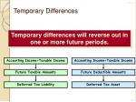 temporary differences1