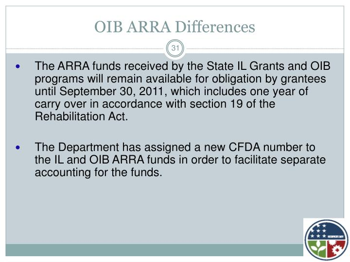 OIB ARRA Differences