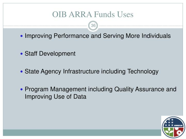 OIB ARRA Funds Uses