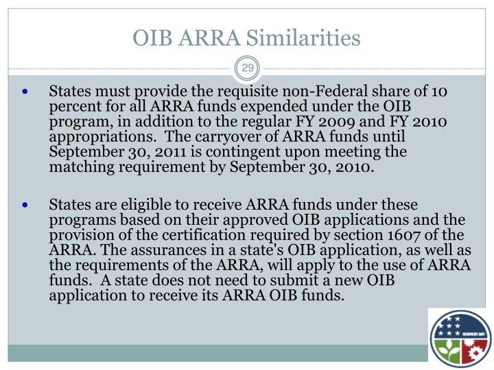 OIB ARRA Similarities