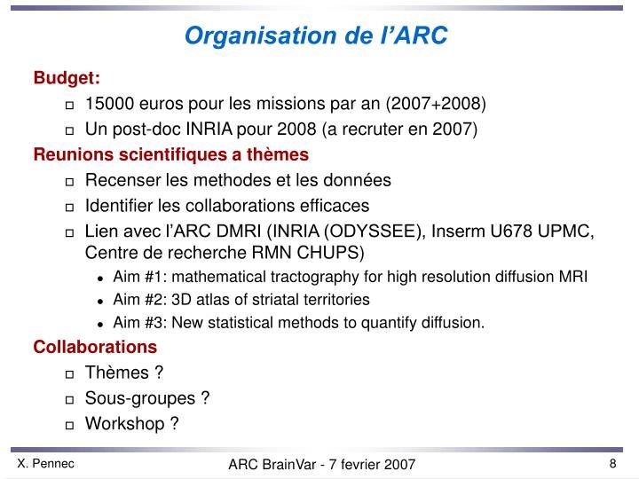 Organisation de l'ARC