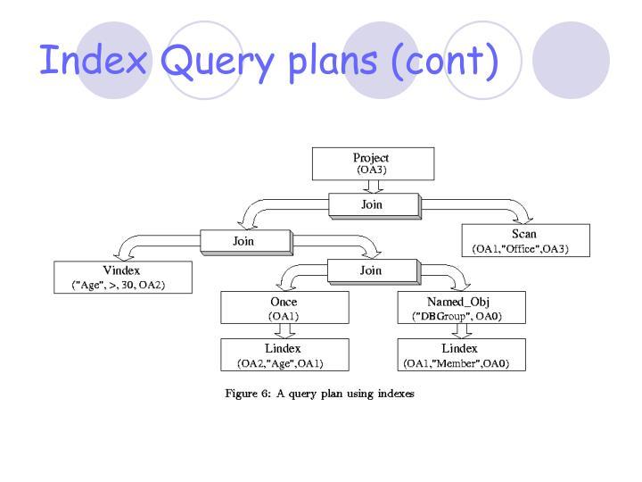 Index Query plans (cont)